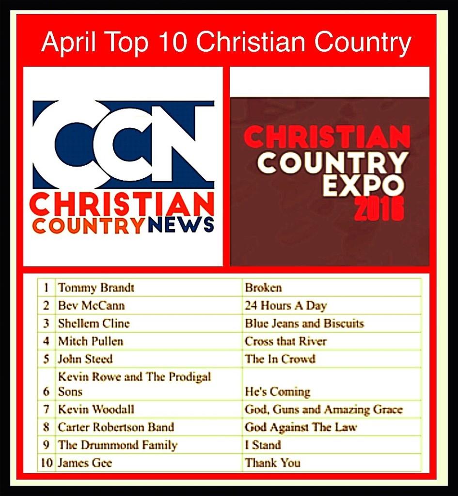 April 2016 Christian Country News Chart